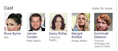 دانلود انیمیشن پیتر خرگوشه Peter Rabbit 2018