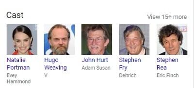 بازیگران فیلم V for Vendetta 2005 انتقام جو