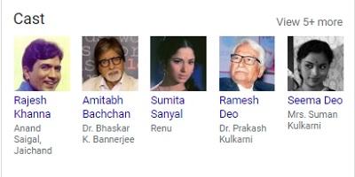 دانلود فیلم هندی Anand 1971 آنانند